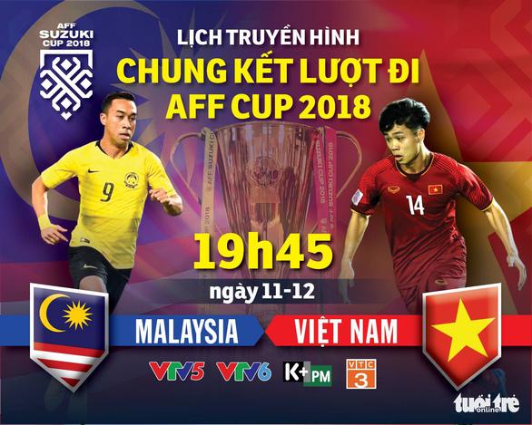 Quyết liệt như trận đấu chung kết AFF CUP 2018